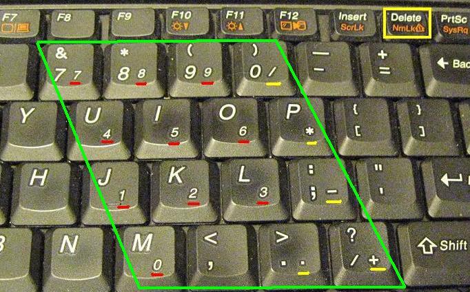 letak num lock keyboard laptop